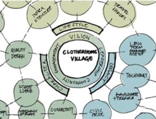 Clotherholme Village Visioning